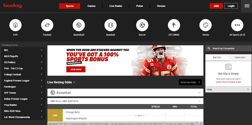 Bodog sports betting legal in us can you bet on bovado from nc